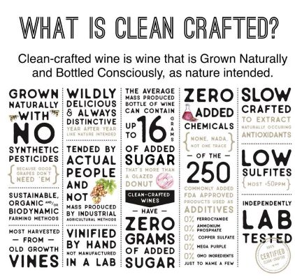Clean-Crafted Wine